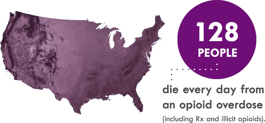 Graphic: 128 People die every day from an opioid overdose
