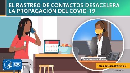 Poster: El Rastreo de Contactos Desacelera la Propagación Del COVID-19