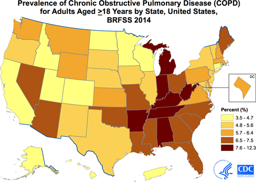 A map showing the prevalence of COPD by state.