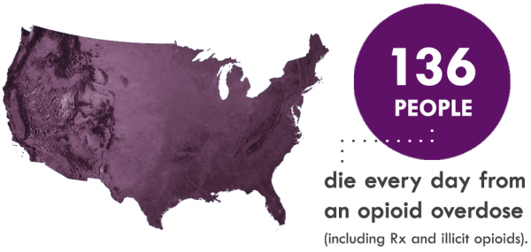 Graphic: 136 daily deaths from opioid overdoses