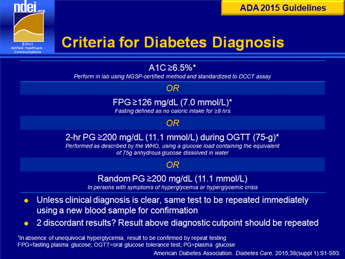 A chart showing the diagnostic criteria for diabetes diagnosis.