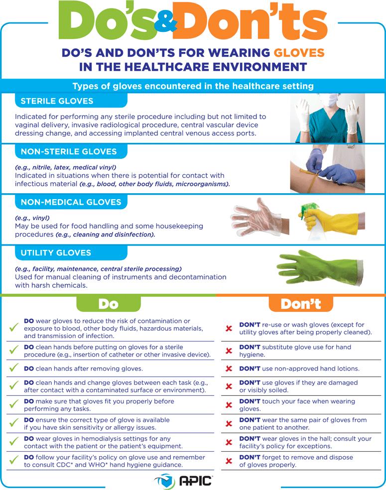 Do's & Don'ts: Gloves in Healthcare