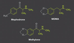 Mephedrone, methylone, and MDMA (ecstasy) all share the chemical structures.