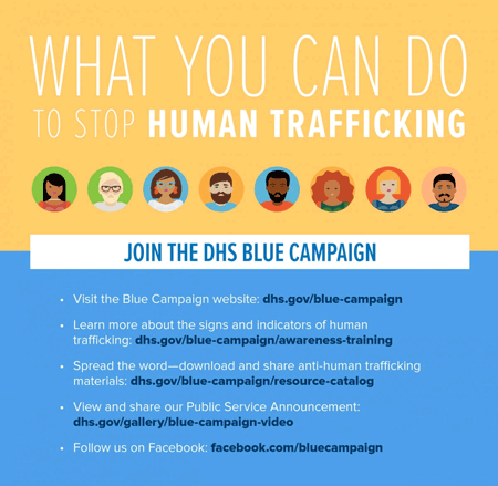 A poster with websites dedicated to eradication human trafficking.