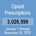 New Jersey Statistic: Opioid Prescriptions
