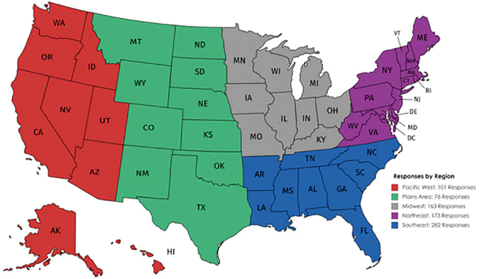 Map of Survey Responses by Region