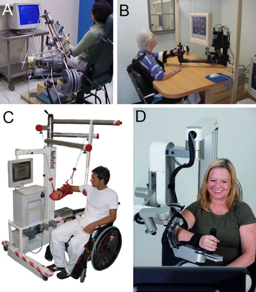 Four examples of mechanical structures or robotic devices for upper limb rehabilitation.