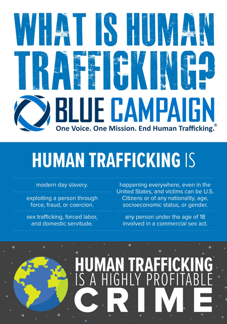 A poster from the Blue Campaign defining human trafficking.